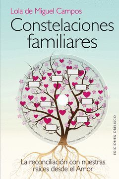 CONSTELACIONES FAMILLIARES