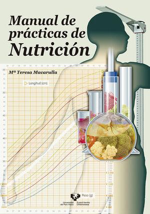 MANUAL DE PRÁCTICAS DE NUTRICIÓN