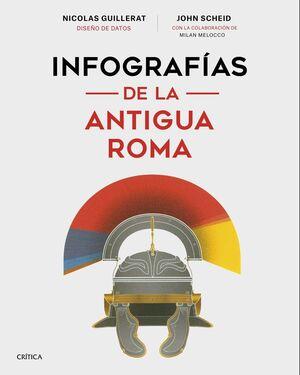 INFOGRAFIAS DE LA ANTIGUA ROMA